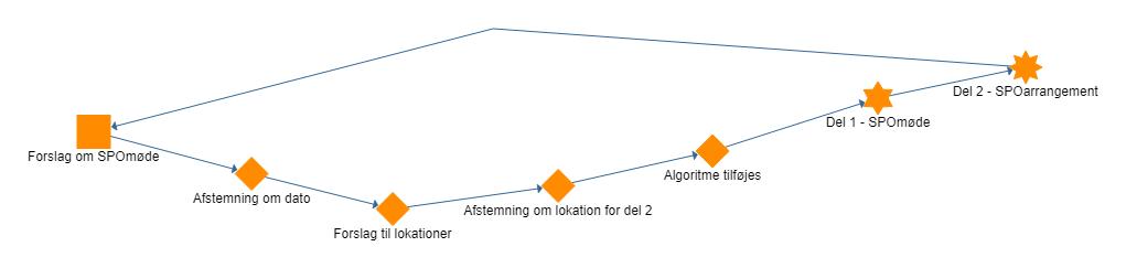 3a27e1b2958 - Stolpaaos.dk Forum